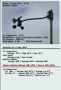 This image shows the climate statistics data window that pops up when you click on the green dot marking the location of the weather station.