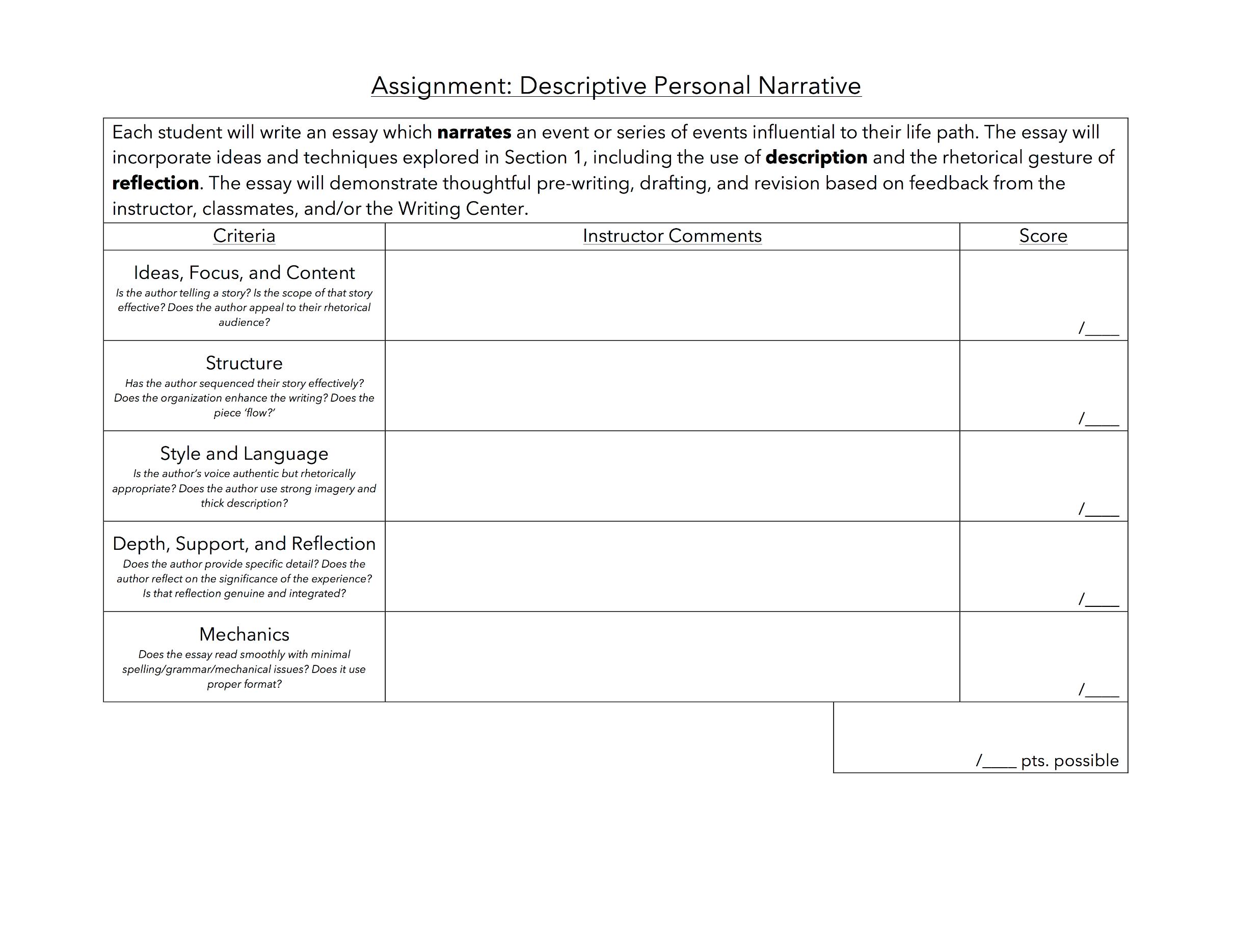 Rubric for Descriptive Personal Narrative. For accessible version, contact pdxscholar@pdx.edu.