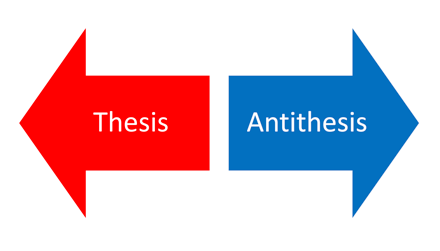 """Diagram: two arrows moving in opposite directions. One arrow says """"thesis"""" and the other says """"antithesis."""""""