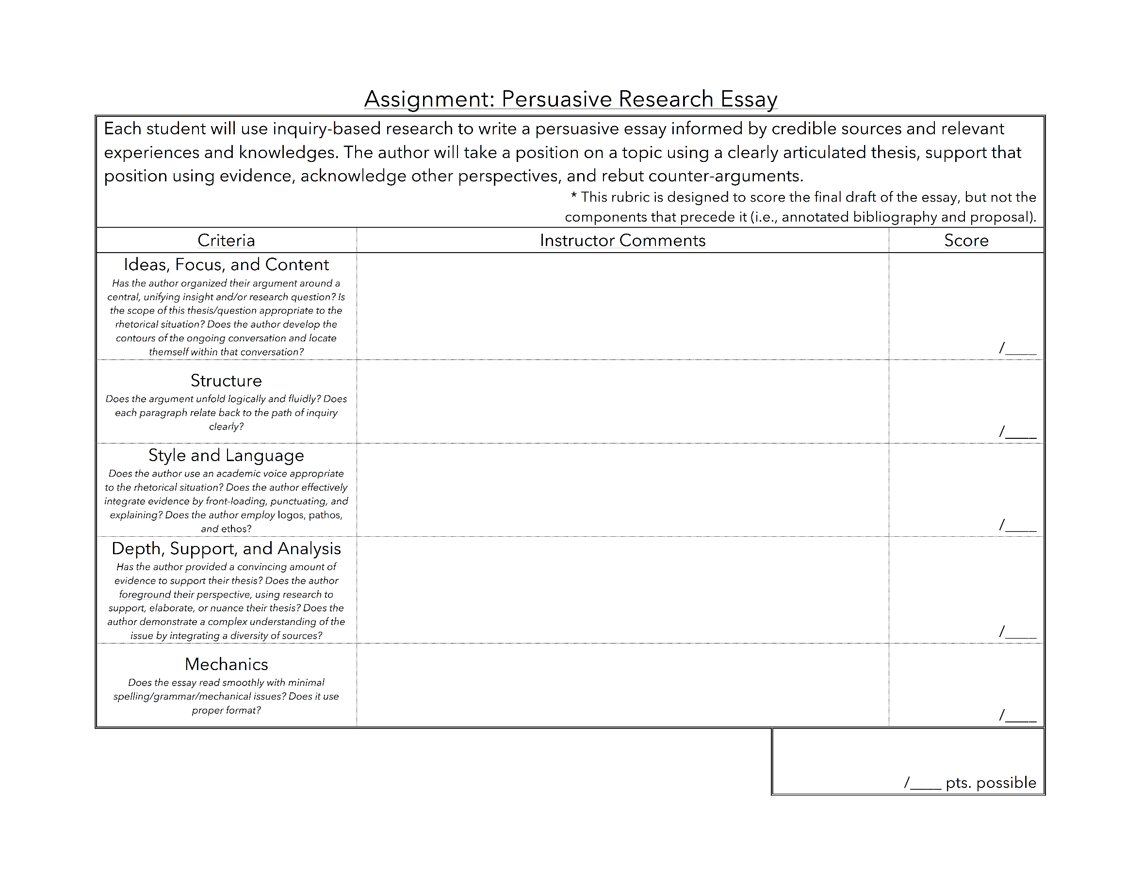 Rubric for Persuasive Research Essay Assignment. For accessible version, contact pdxscholar@pdx.edu.