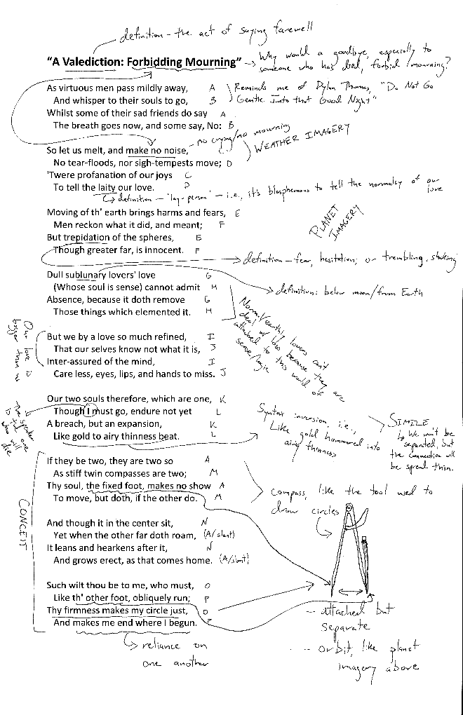 """An annotated poem entitled """"A Valediction: Forbidding Mourning."""" There are handwritten notes and comments around a printed poem with nine stanzas."""