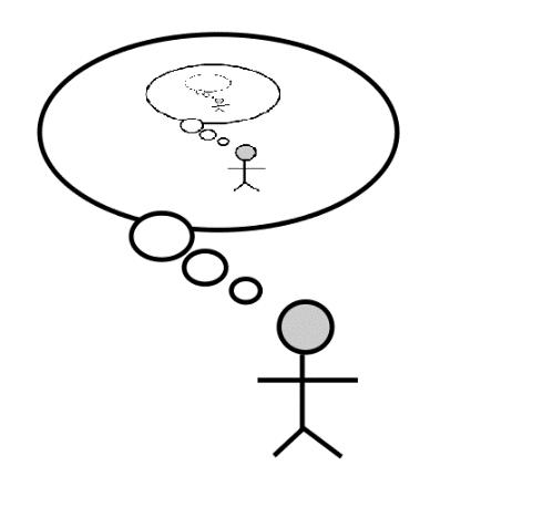 Diagram: a stick figure thinking about a stick figure thinking about a stick figure thinking...