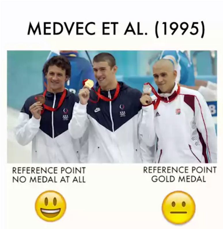 Three Men on Olympic Medal Stand